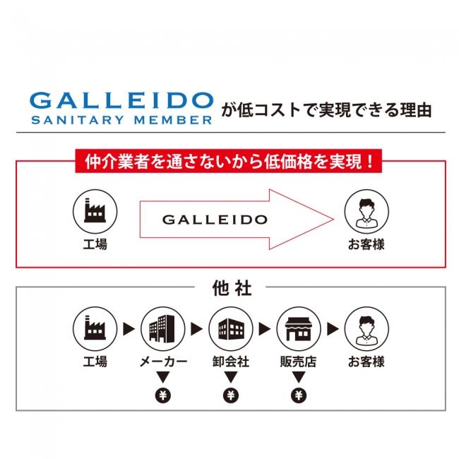 マスクのサブスク「GALLEIDO SANITARY MEMBER」(ガレイド サニタリー メンバー)